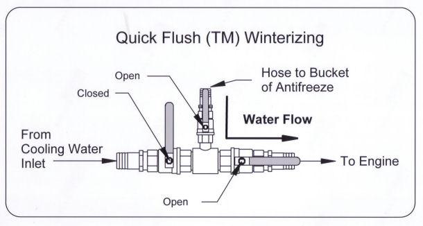 NE-Flush05