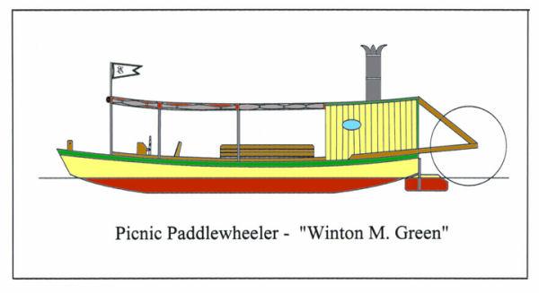 Winton M Green