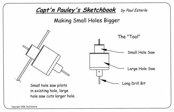 Sketchbook-Bigger Holes