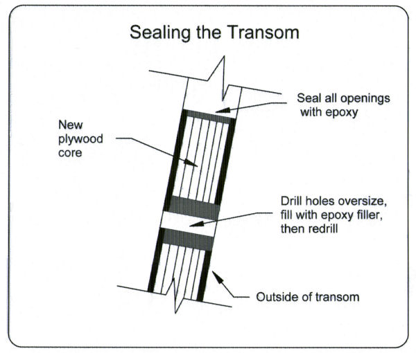 Transom04