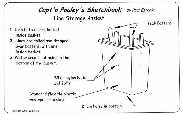 CPS-Basket