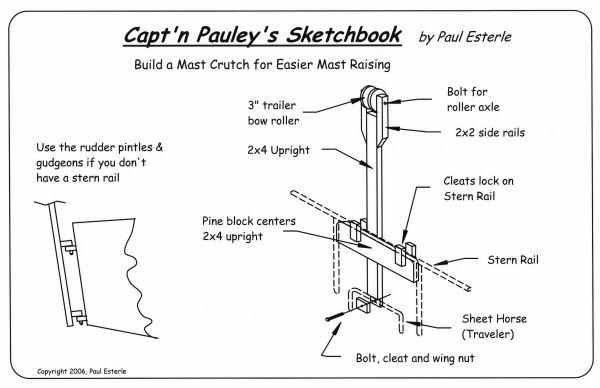 Sketchbook-Mast Crutch