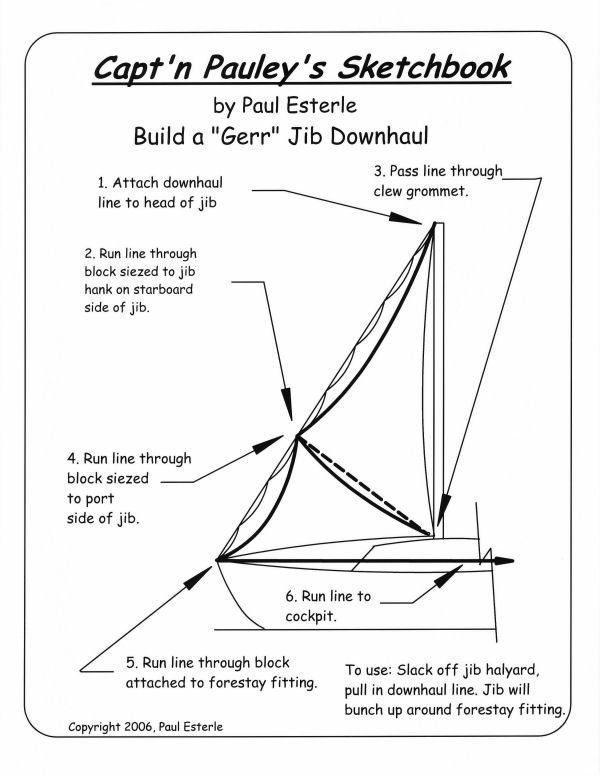 Sketchbook-Gerr Downhaul