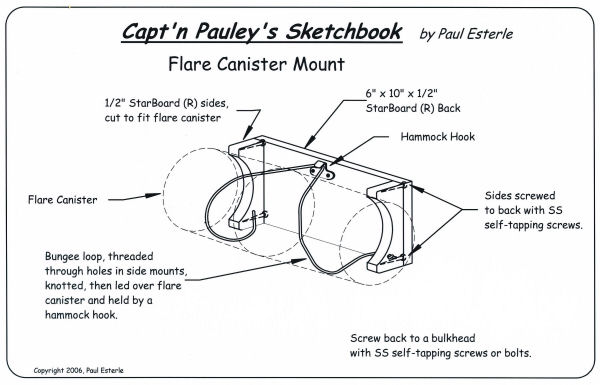 Sketchbook-Flare Canister Mount