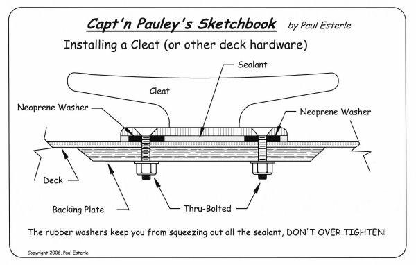Sketchbook-Cleat