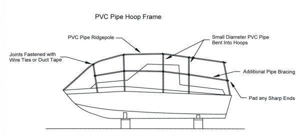 Capt\'n Pauley\'s Virtual Boat Yard -- Projects Galore!!!: Winter ...