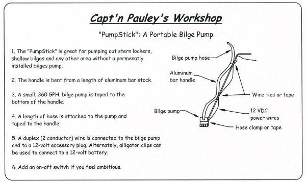 CPS-Pumpstick