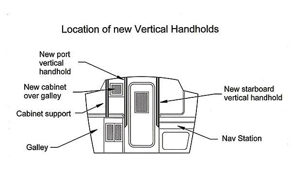 DS-Handhold01