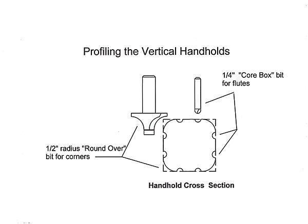 DS-Handhold02