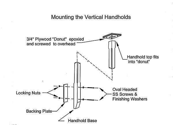 DS-Handhold03