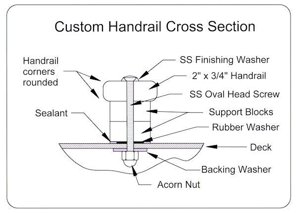 NE-Custom Handrail02