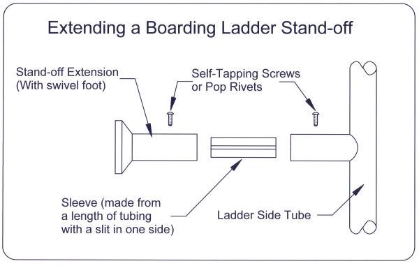 NE-Ladder05