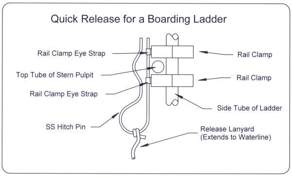 SCA-Ladder03