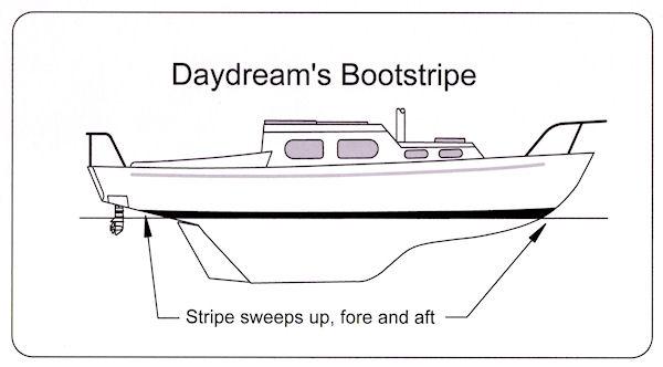 NE-Bootstripe1