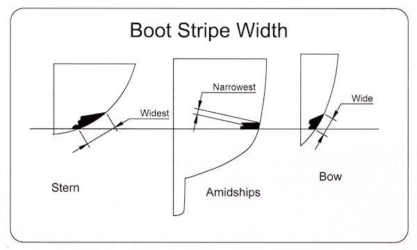 NE-Bootstripe2