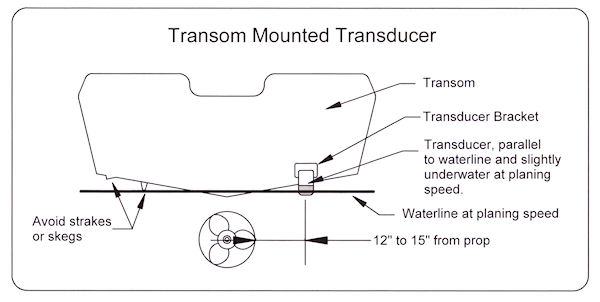 NE-Trans01